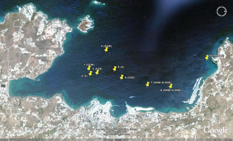 Mykonos Anchorages